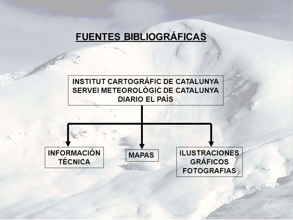 INSTITUT CARTOGRÁFIC DE CATALUNYA SERVEI METEOROLÒGIC DE CATALUNYA