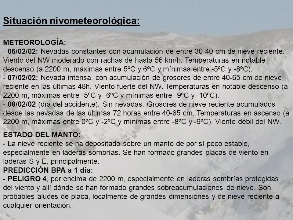 Situación nivometeorológica: