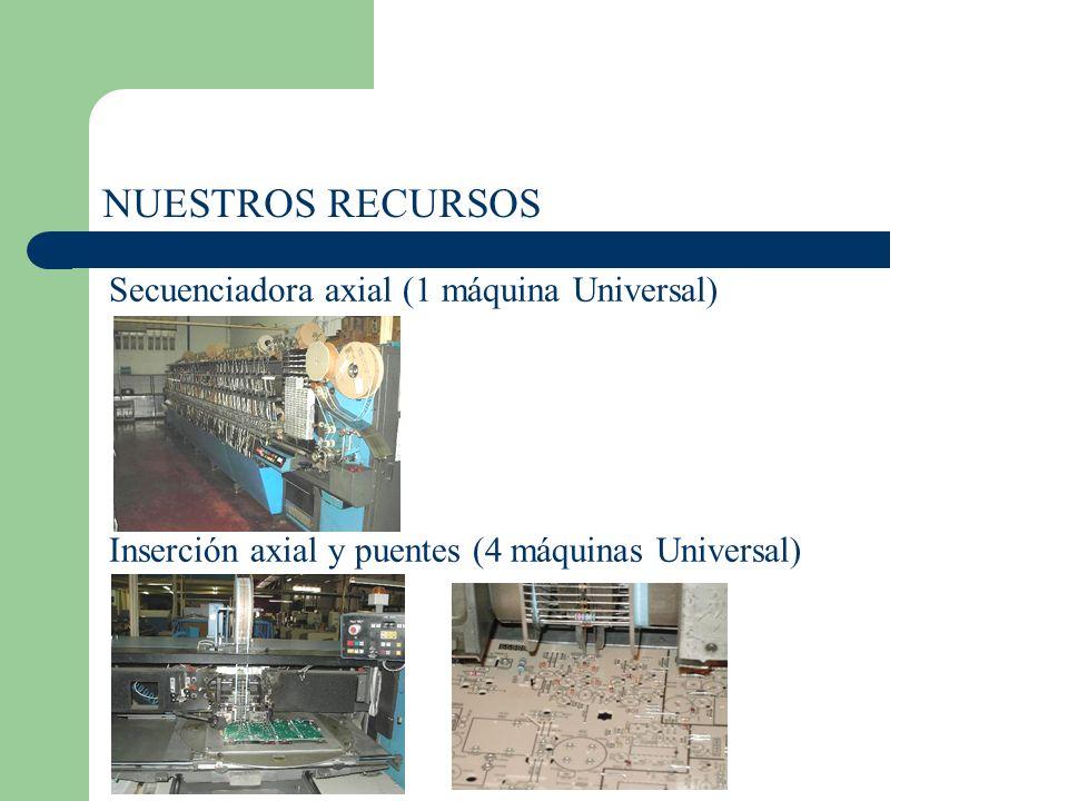 NUESTROS RECURSOS Secuenciadora axial (1 máquina Universal)