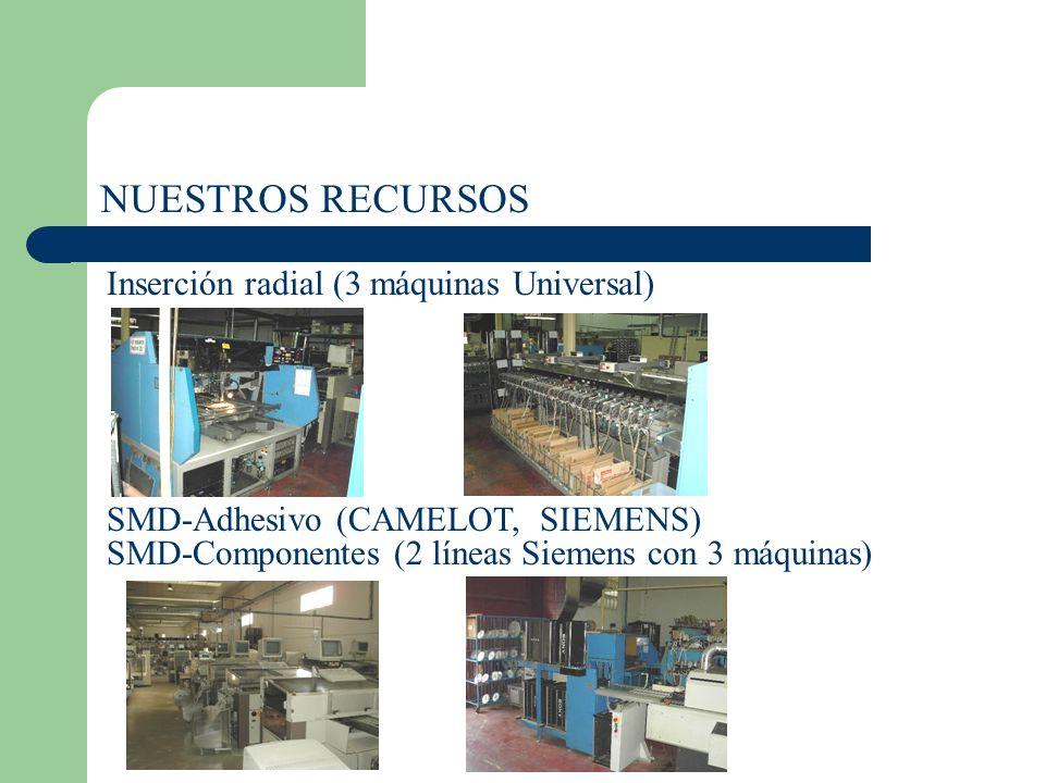 NUESTROS RECURSOS Inserción radial (3 máquinas Universal)