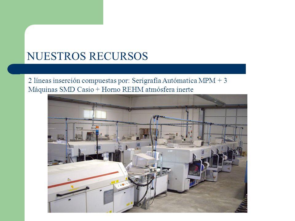 NUESTROS RECURSOS 2 líneas inserción compuestas por: Serigrafía Autómatica MPM + 3 Máquinas SMD Casio + Horno REHM atmósfera inerte.