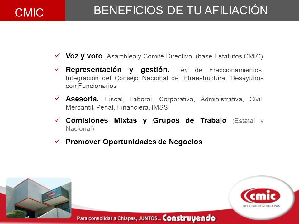 BENEFICIOS DE TU AFILIACIÓN CMIC