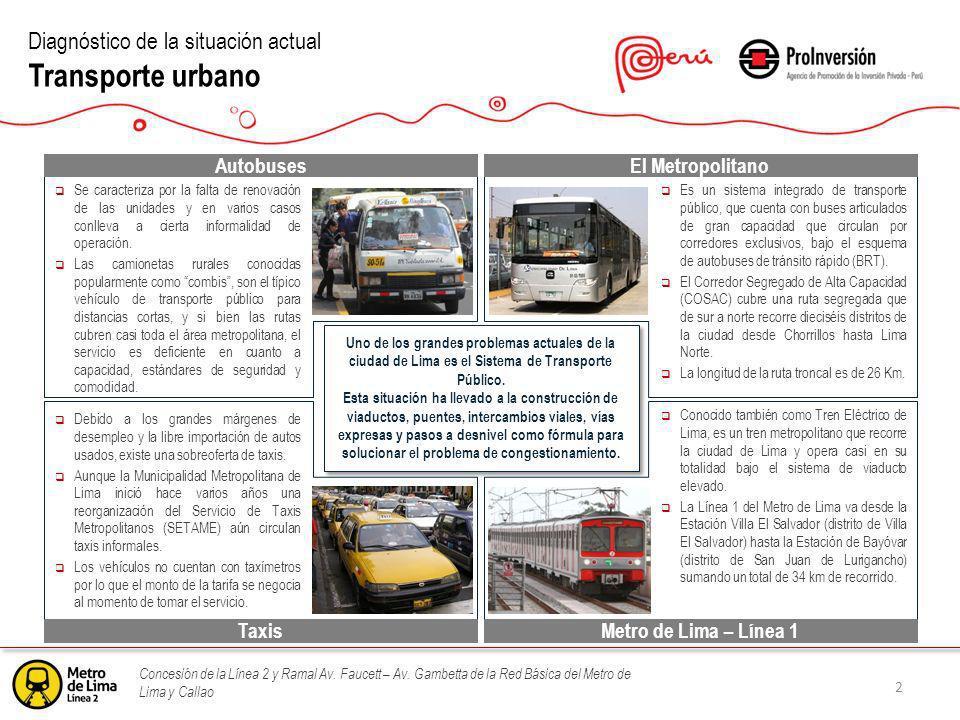 Diagnóstico de la situación actual Transporte urbano