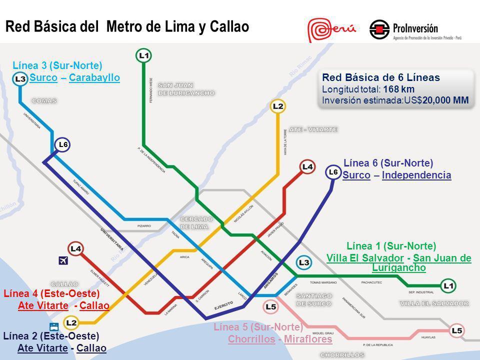 Red Básica del Metro de Lima y Callao