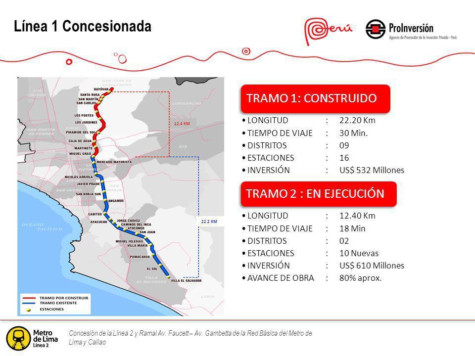 Línea 1 Concesionada TRAMO 1: CONSTRUIDO TRAMO 2 : EN EJECUCIÓN