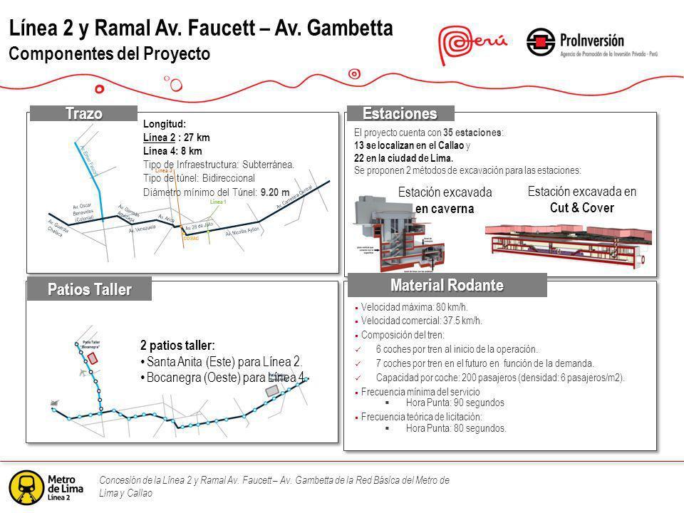 Línea 2 y Ramal Av. Faucett – Av. Gambetta Componentes del Proyecto