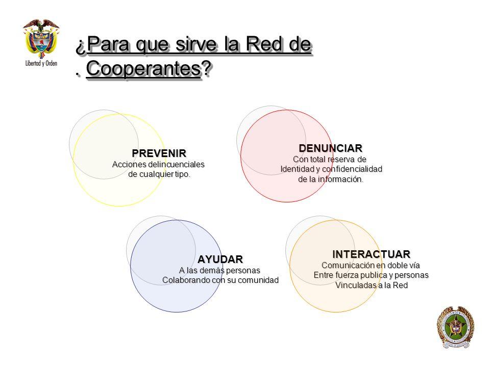 ¿Para que sirve la Red de . Cooperantes