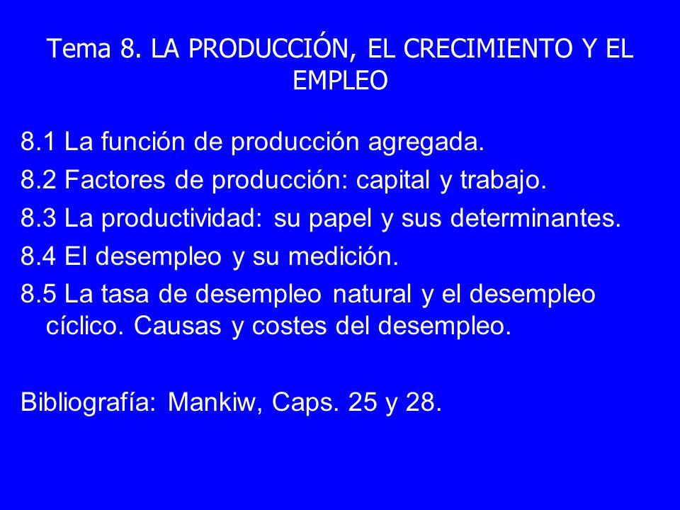 Tema 8. LA PRODUCCIÓN, EL CRECIMIENTO Y EL EMPLEO