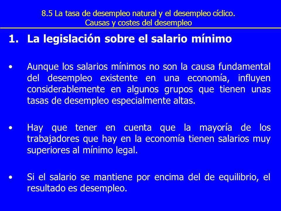 La legislación sobre el salario mínimo