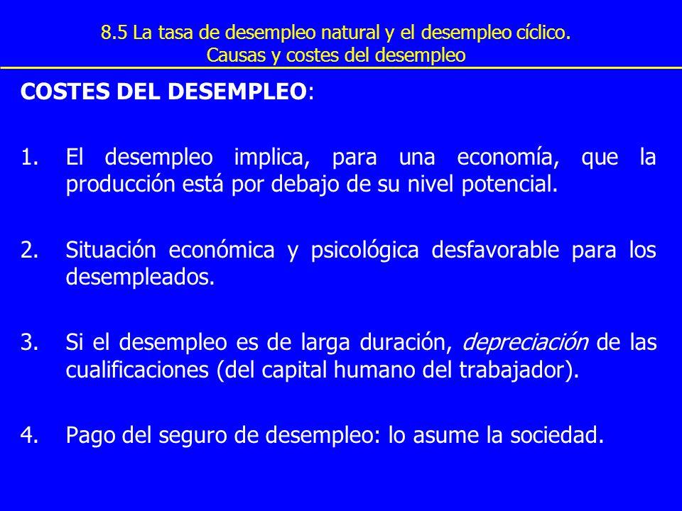 Situación económica y psicológica desfavorable para los desempleados.