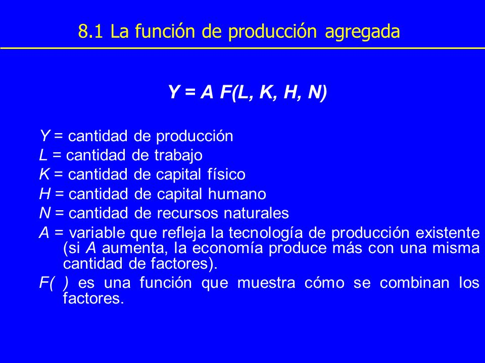 8.1 La función de producción agregada
