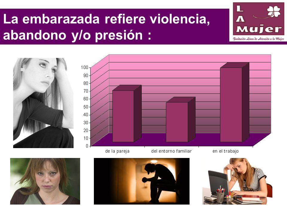 La embarazada refiere violencia, abandono y/o presión :