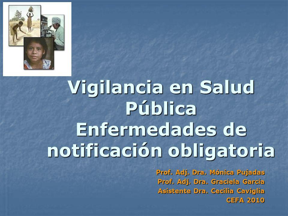 Vigilancia en Salud Pública Enfermedades de notificación obligatoria