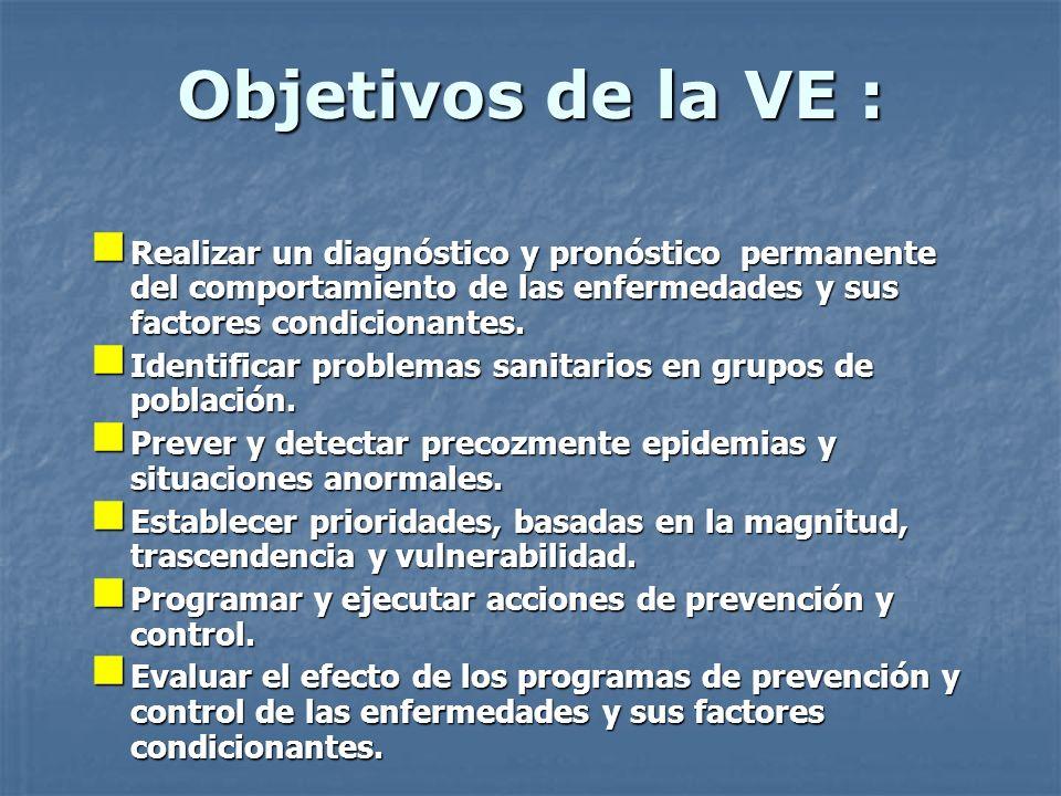 Objetivos de la VE : Realizar un diagnóstico y pronóstico permanente del comportamiento de las enfermedades y sus factores condicionantes.
