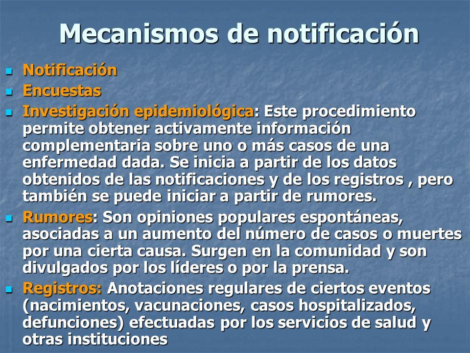 Mecanismos de notificación