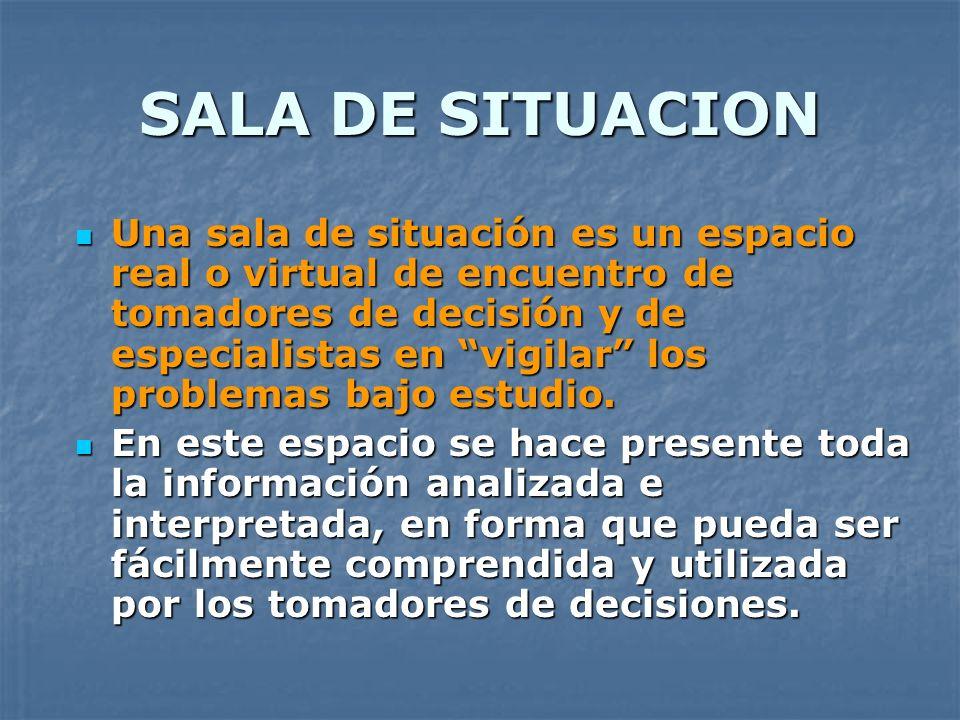 SALA DE SITUACION