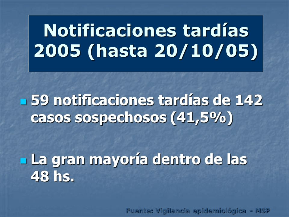 Notificaciones tardías 2005 (hasta 20/10/05)