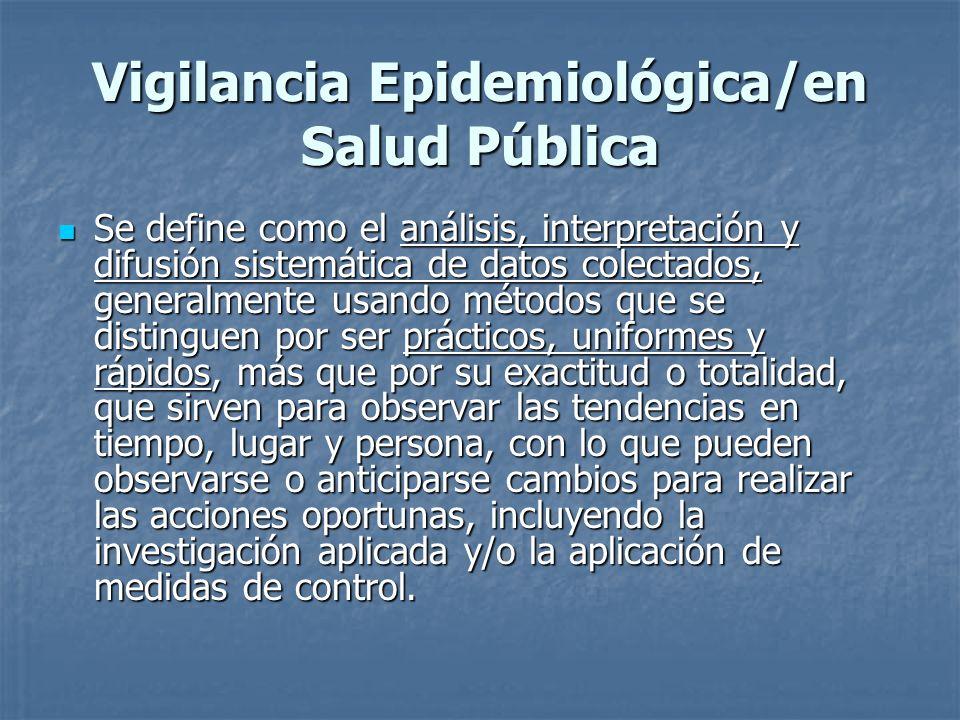 Vigilancia Epidemiológica/en Salud Pública