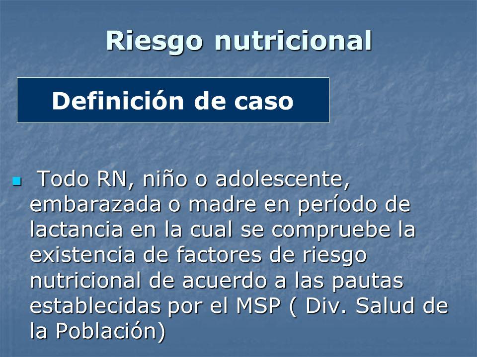 Riesgo nutricional Definición de caso