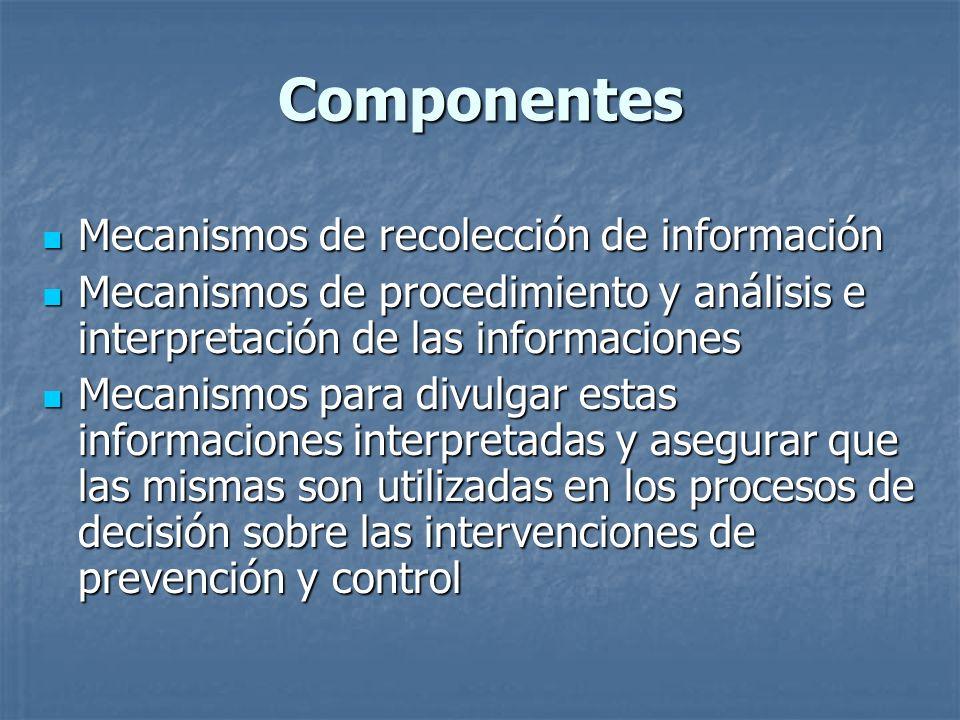 Componentes Mecanismos de recolección de información