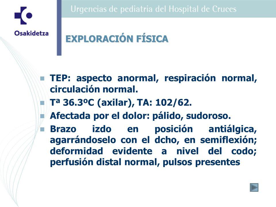 EXPLORACIÓN FÍSICA TEP: aspecto anormal, respiración normal, circulación normal. Tª 36.3ºC (axilar), TA: 102/62.