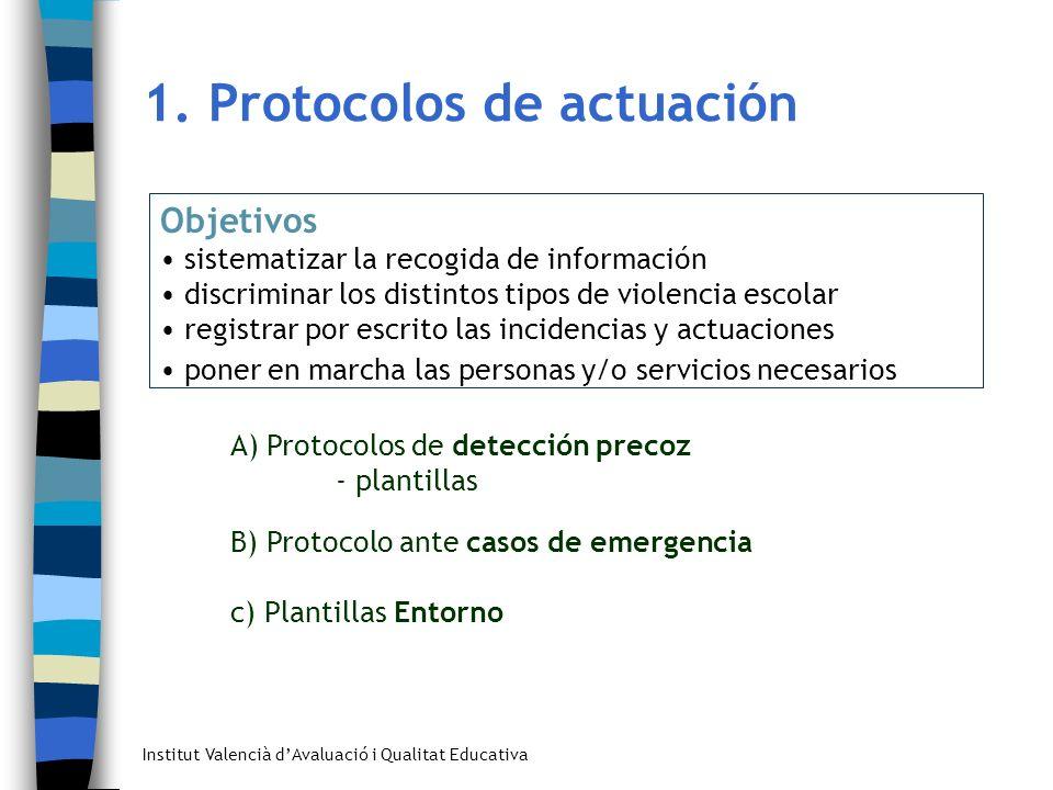 1. Protocolos de actuación