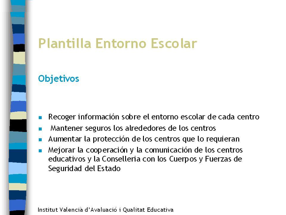 C. Plantilla Entorno Escolar
