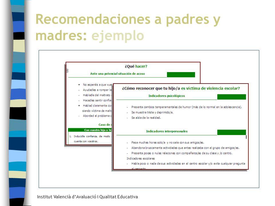 Recomendaciones a padres y madres: ejemplo