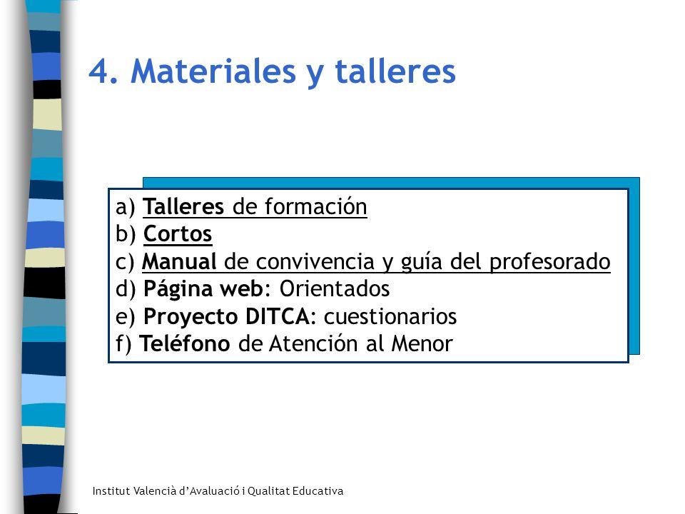 4. Materiales y talleres a) Talleres de formación b) Cortos