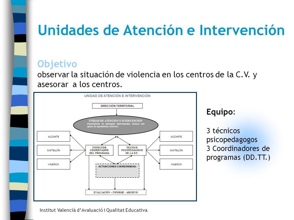 Unidades de Atención e Intervención