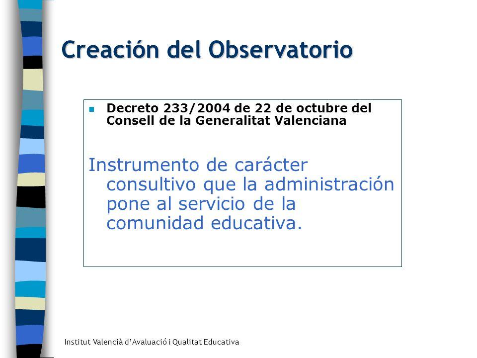 Creación del Observatorio