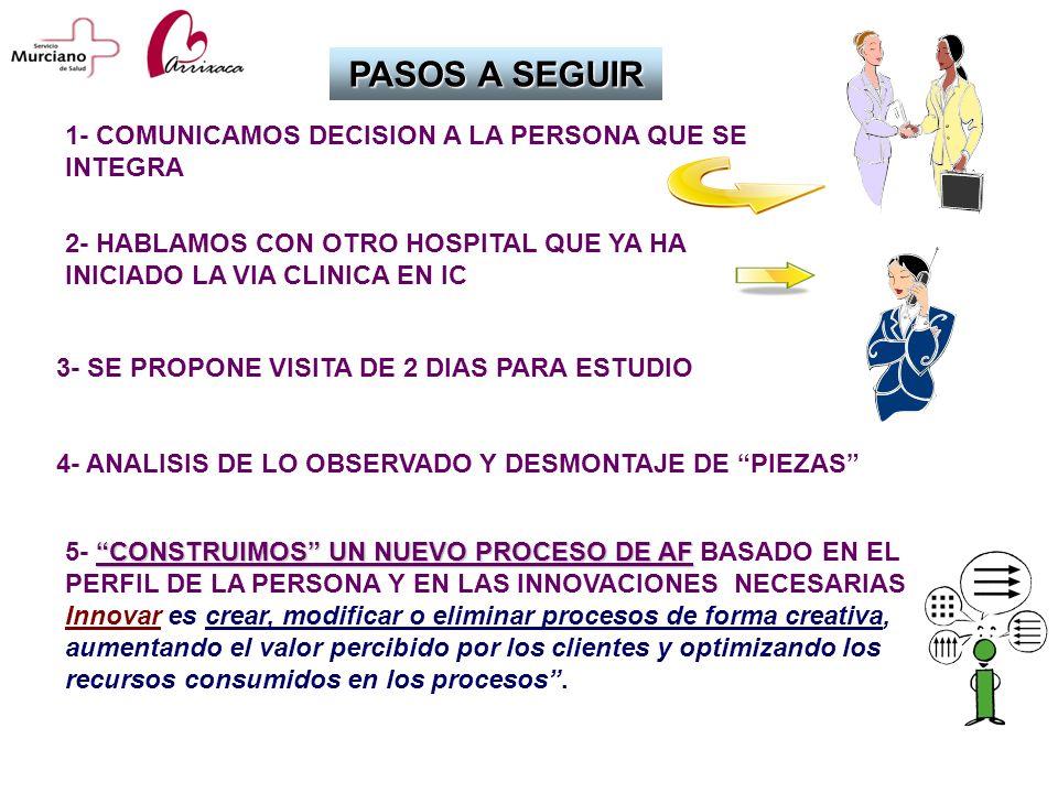 PASOS A SEGUIR 1- COMUNICAMOS DECISION A LA PERSONA QUE SE INTEGRA