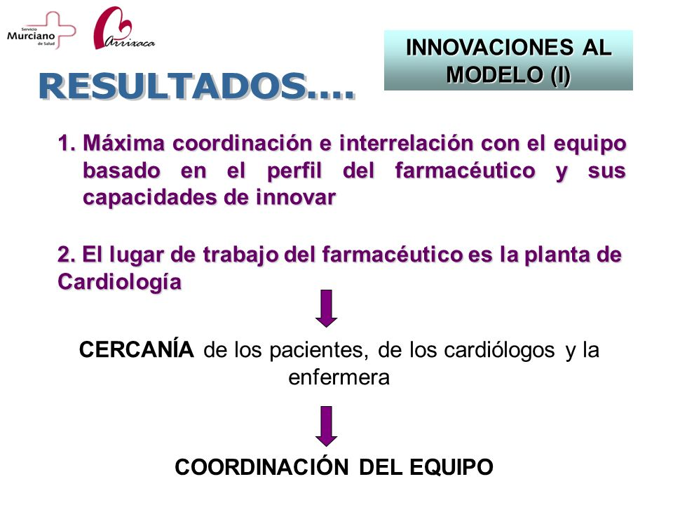 INNOVACIONES AL MODELO (I) COORDINACIÓN DEL EQUIPO