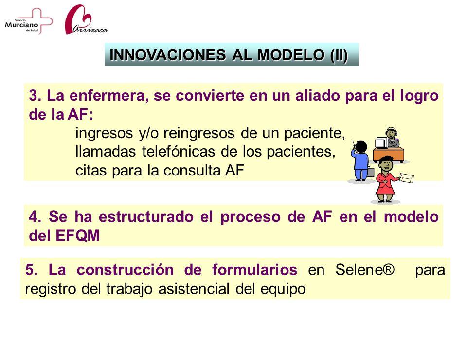 INNOVACIONES AL MODELO (II)