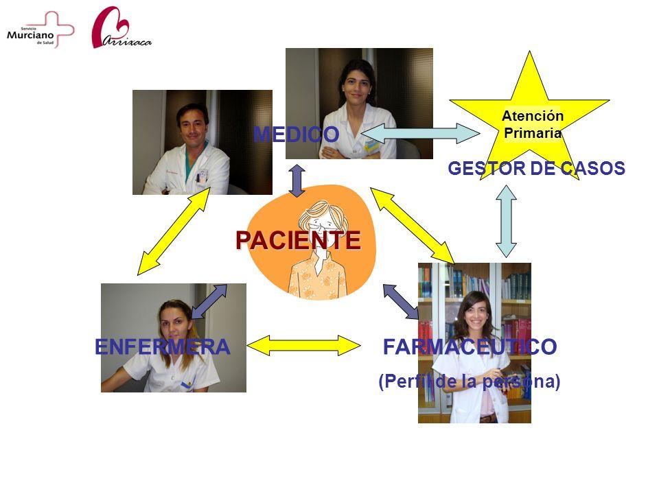 PACIENTE ENFERMERA FARMACEUTICO GESTOR DE CASOS (Perfil de la persona)