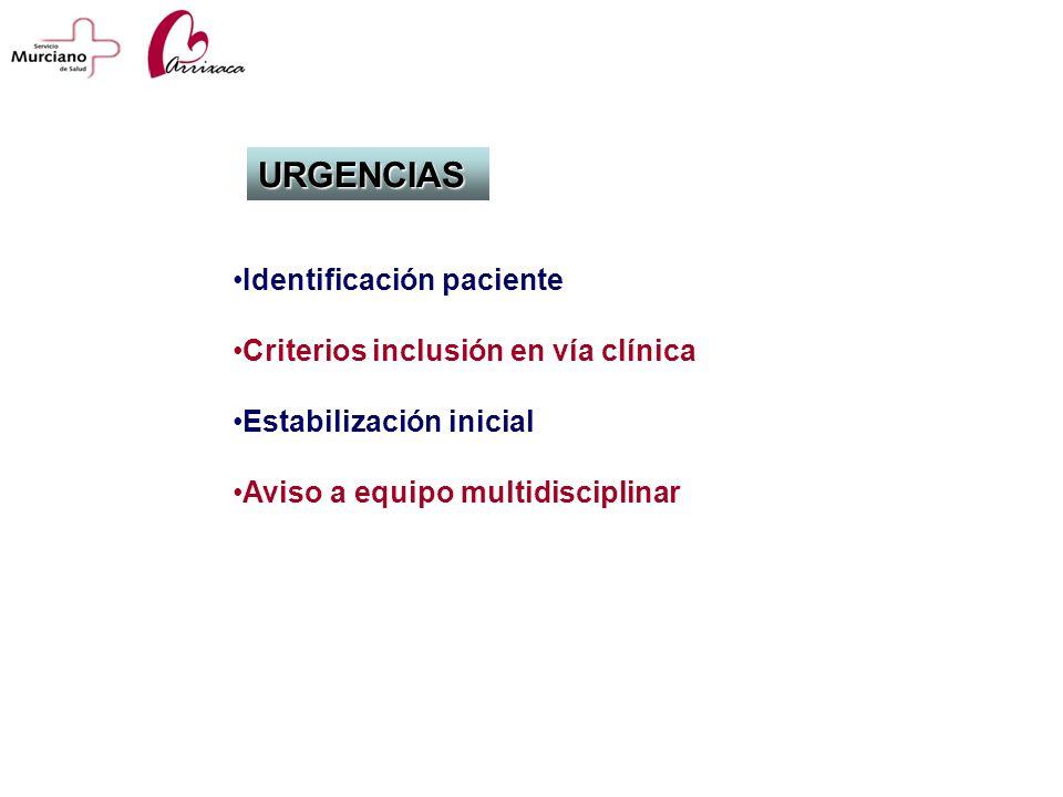 URGENCIAS Identificación paciente Criterios inclusión en vía clínica
