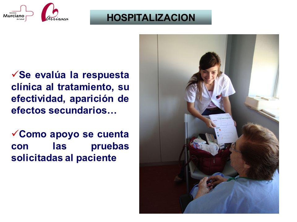 HOSPITALIZACION Se evalúa la respuesta clínica al tratamiento, su efectividad, aparición de efectos secundarios…