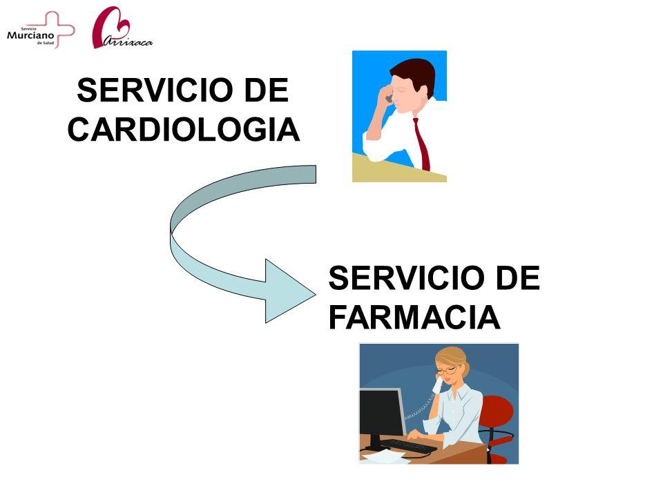 SERVICIO DE CARDIOLOGIA