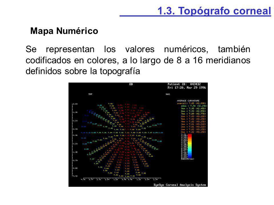 1.3. Topógrafo corneal Mapa Numérico.