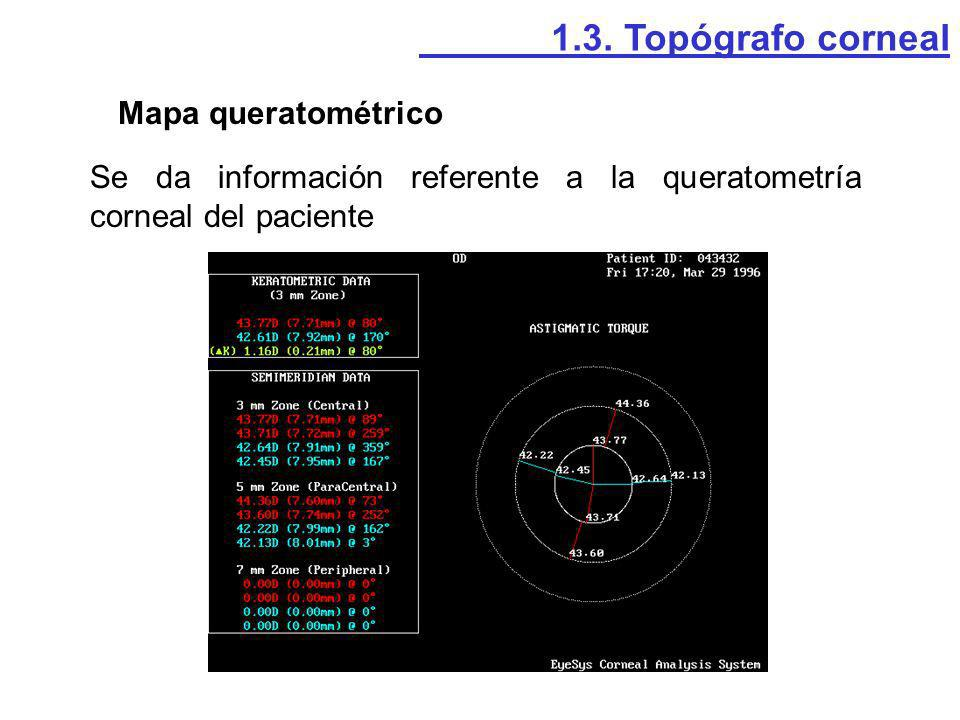 1.3. Topógrafo corneal Mapa queratométrico.