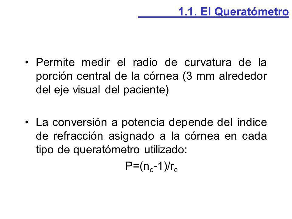 1.1. El Queratómetro Permite medir el radio de curvatura de la porción central de la córnea (3 mm alrededor del eje visual del paciente)