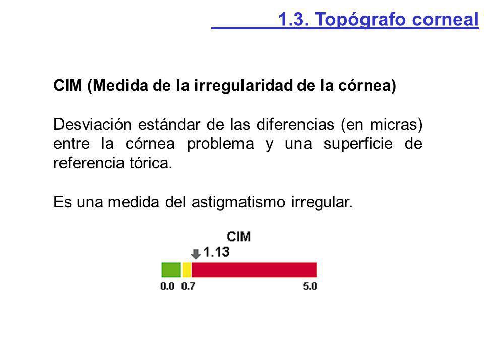 1.3. Topógrafo corneal CIM (Medida de la irregularidad de la córnea)