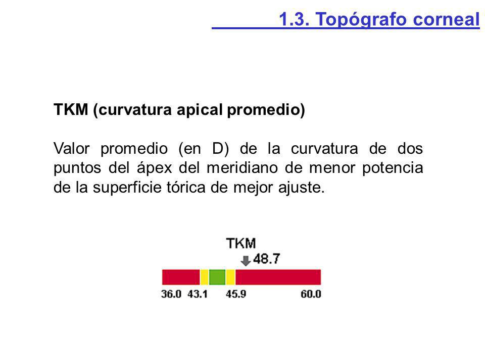 1.3. Topógrafo corneal TKM (curvatura apical promedio)
