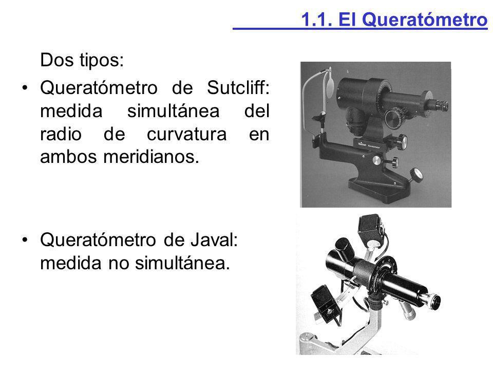 Queratómetro de Javal: medida no simultánea.