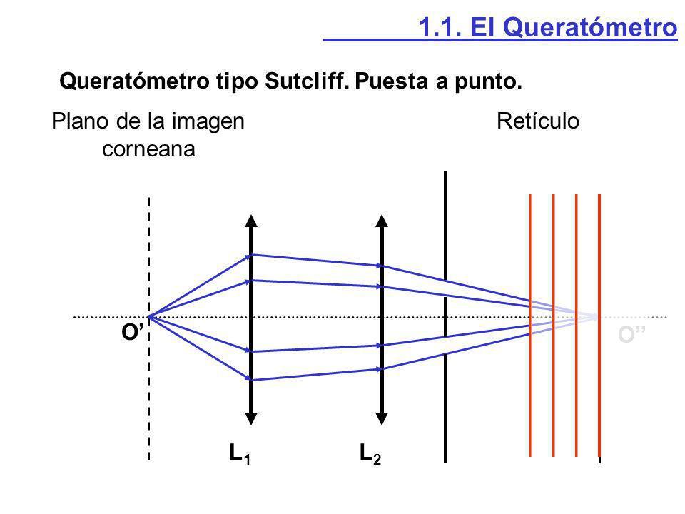 Queratómetro tipo Sutcliff. Puesta a punto.