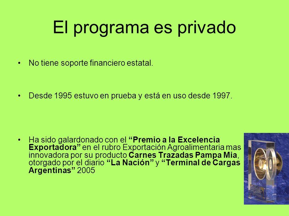 El programa es privado No tiene soporte financiero estatal.