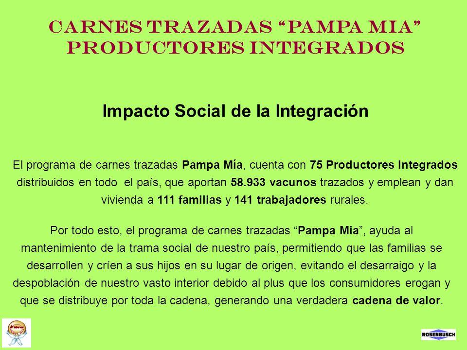 Carnes trazadas Pampa Mia Productores Integrados