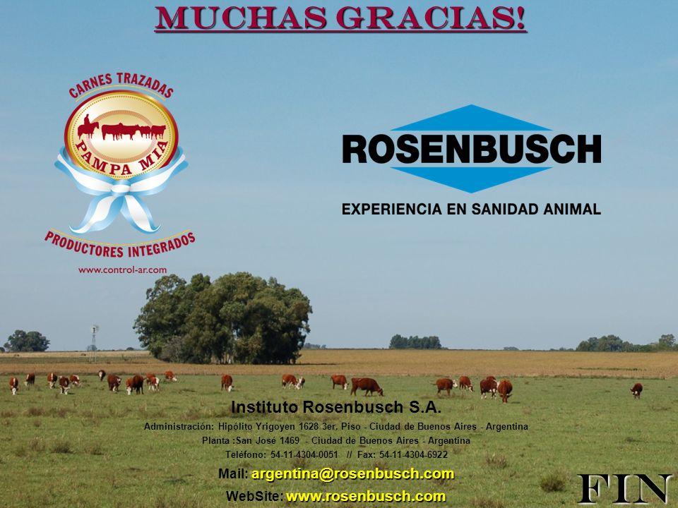 FIN Muchas gracias! Instituto Rosenbusch S.A.