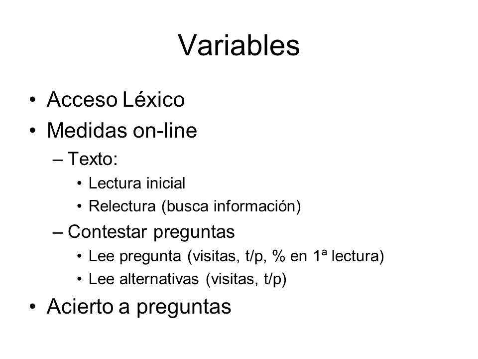 Variables Acceso Léxico Medidas on-line Acierto a preguntas Texto: