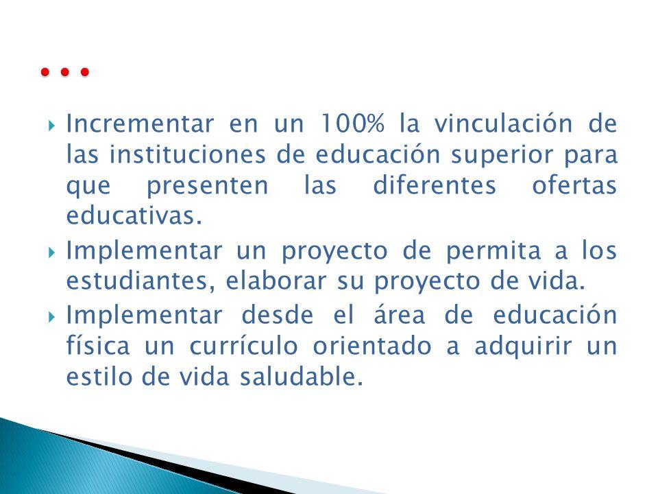 . . . Incrementar en un 100% la vinculación de las instituciones de educación superior para que presenten las diferentes ofertas educativas.